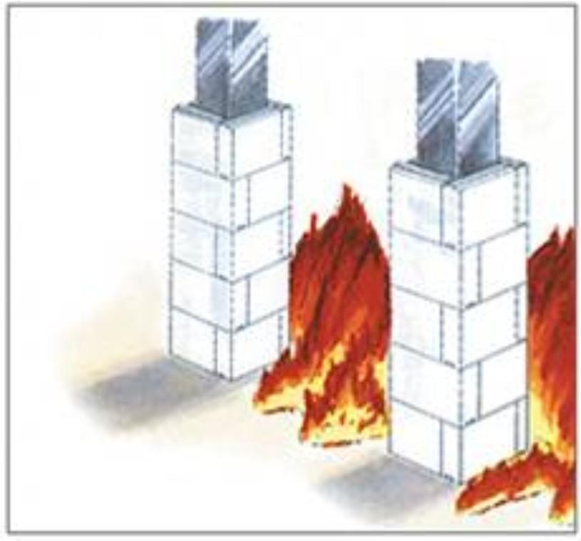Zabudowy przeciwpożarowe
