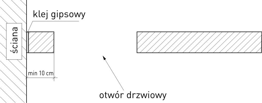 Połączenie ścian